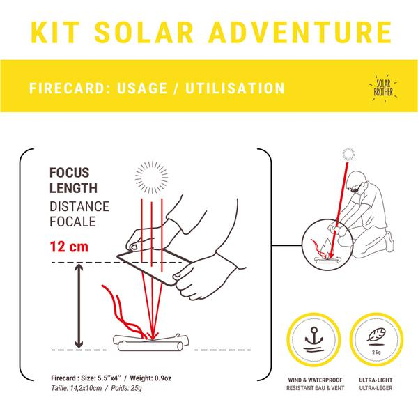 4_ADK_FIRECARD_How_to_use_-1200X1200_www.solarbrother.com_grande